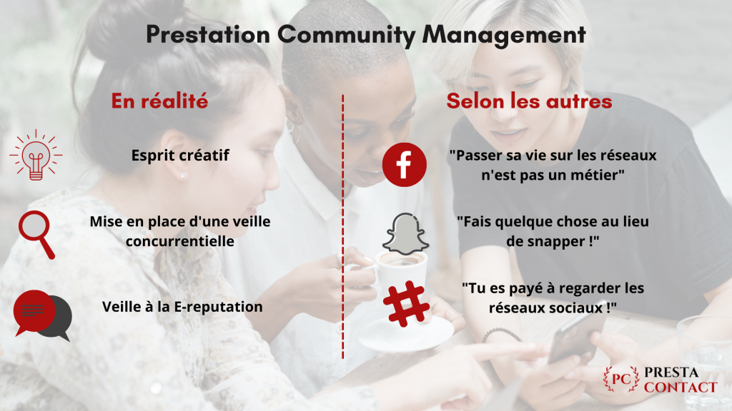 Prestation Community Management